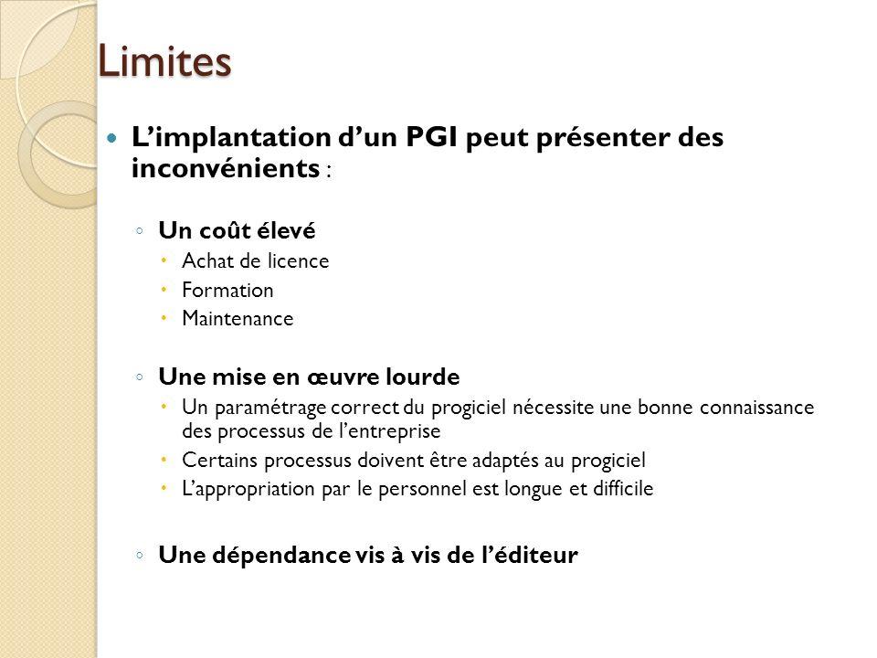 Limites L'implantation d'un PGI peut présenter des inconvénients :