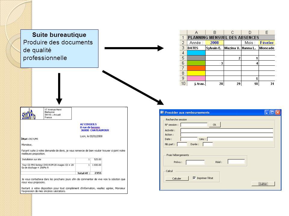 Produire des documents de qualité professionnelle