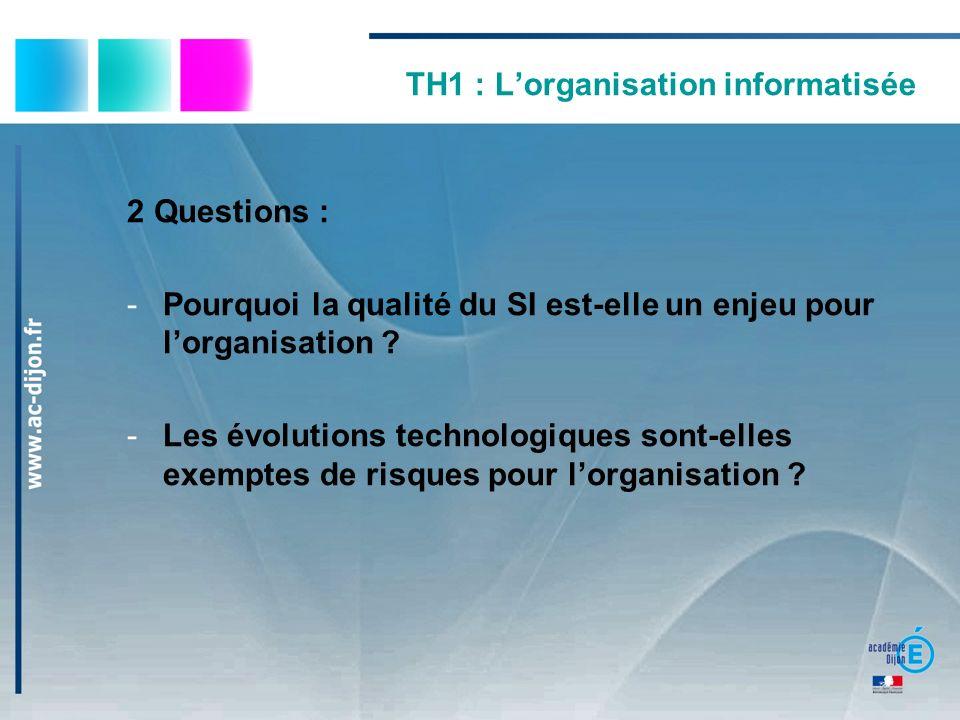 TH1 : L'organisation informatisée