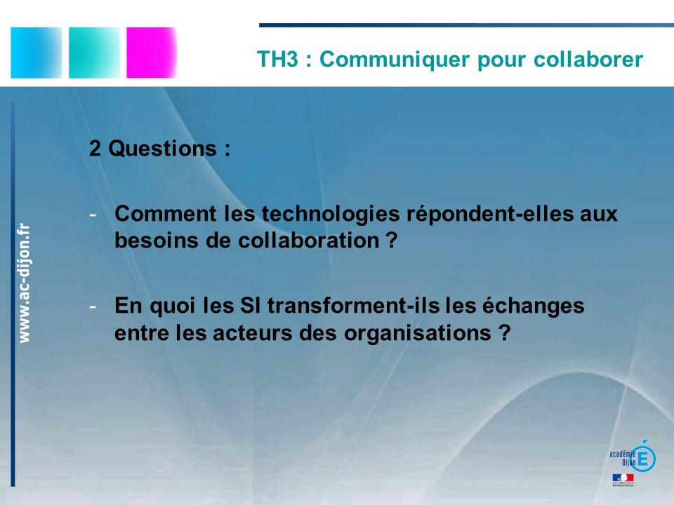 TH3 : Communiquer pour collaborer