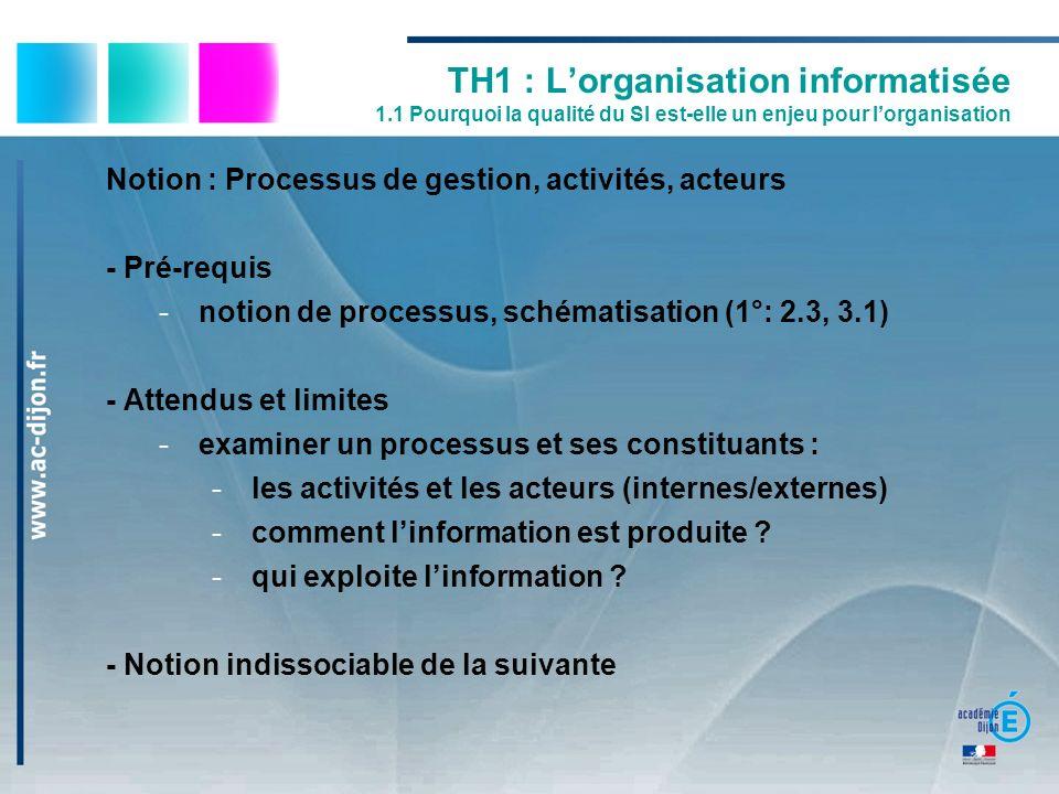 TH1 : L'organisation informatisée 1