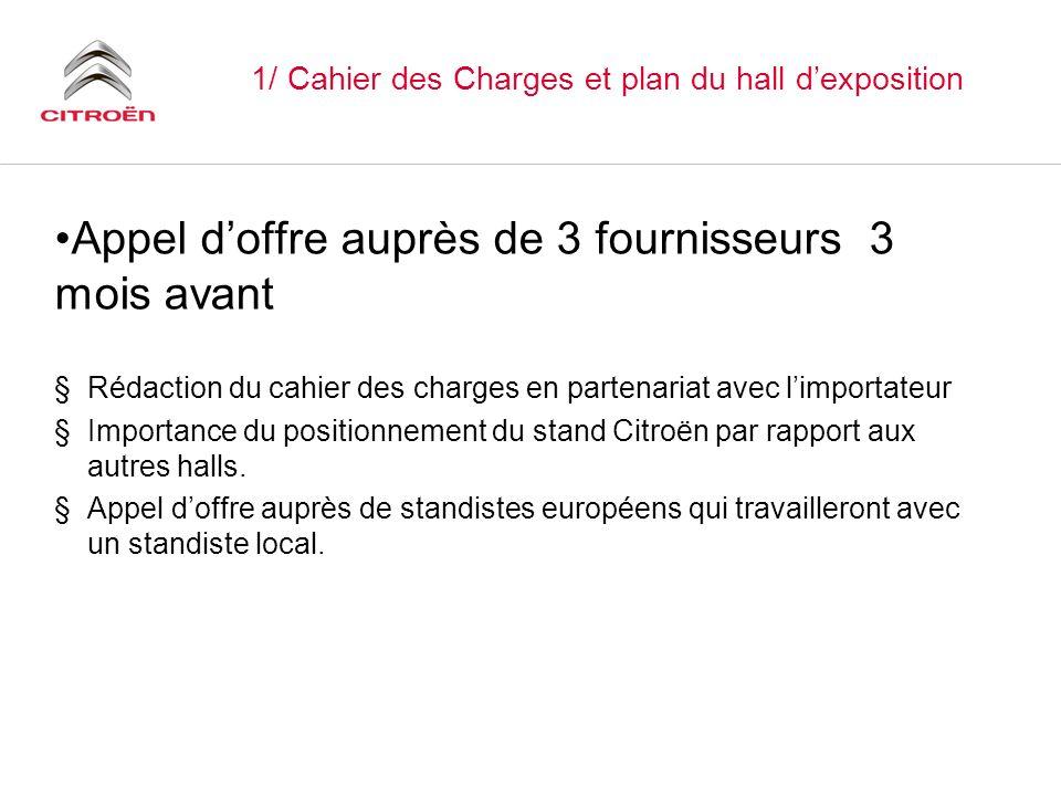 1/ Cahier des Charges et plan du hall d'exposition