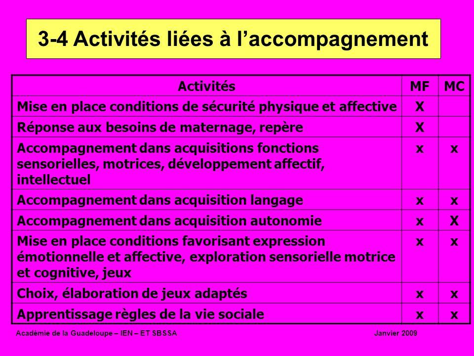 3-4 Activités liées à l'accompagnement