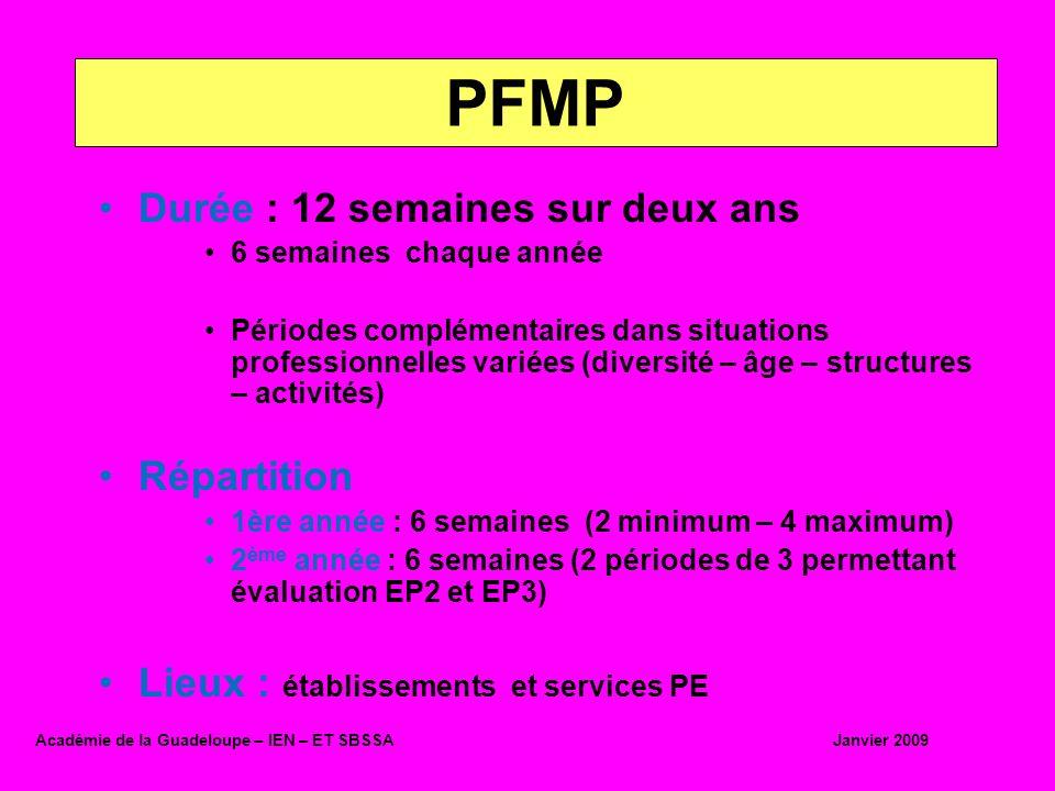 PFMP Durée : 12 semaines sur deux ans Répartition