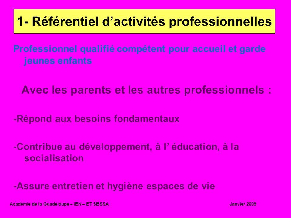1- Référentiel d'activités professionnelles
