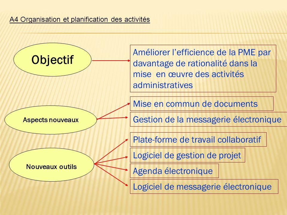 A4 Organisation et planification des activités