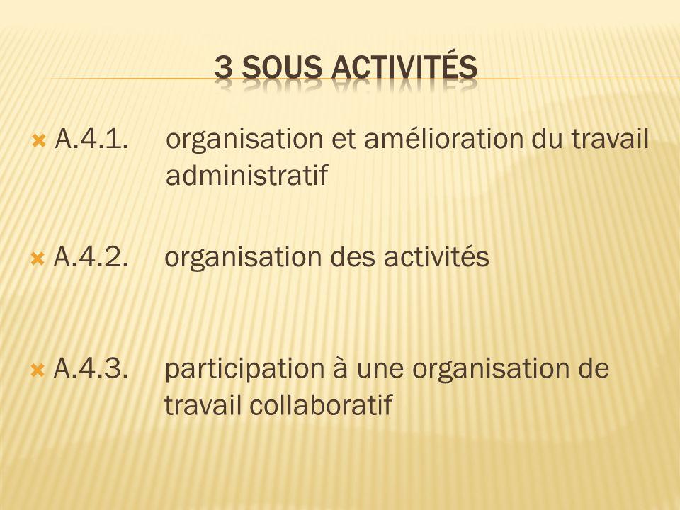 3 sous activités A.4.1. organisation et amélioration du travail administratif. A.4.2. organisation des activités.
