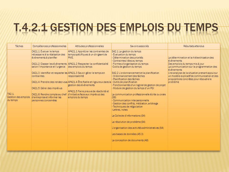 T.4.2.1 Gestion des emplois du temps