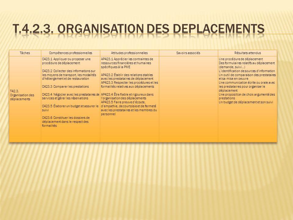 T.4.2.3. Organisation des deplacements