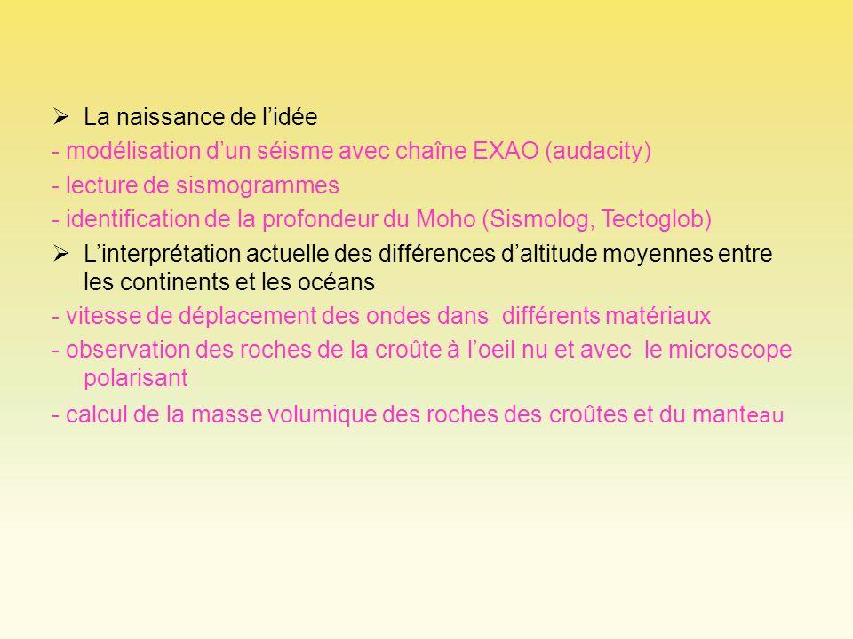 La naissance de l'idée - modélisation d'un séisme avec chaîne EXAO (audacity) - lecture de sismogrammes.