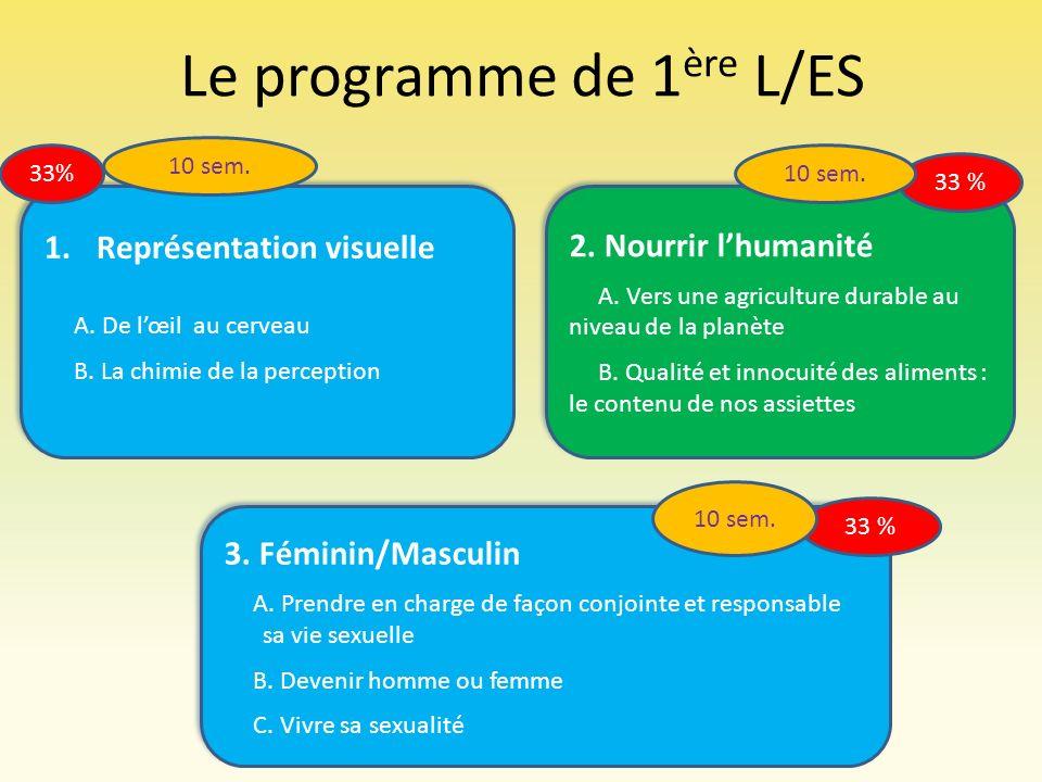 Le programme de 1ère L/ES