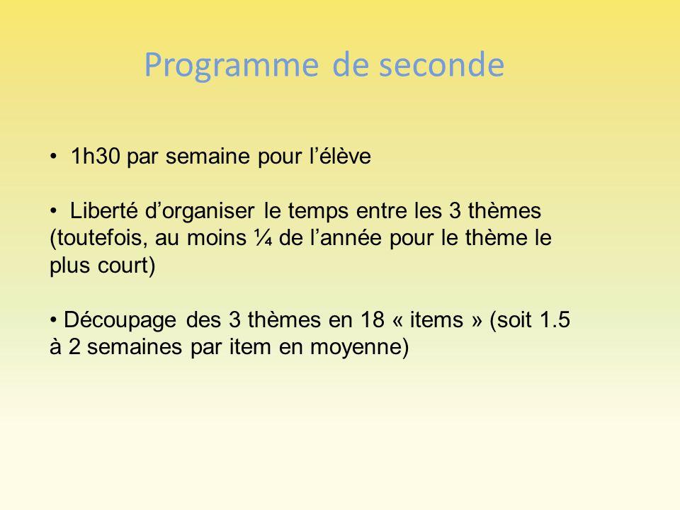 Programme de seconde 1h30 par semaine pour l'élève