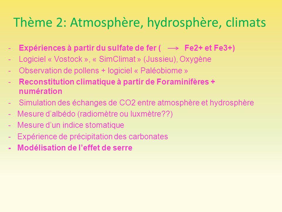 Thème 2: Atmosphère, hydrosphère, climats