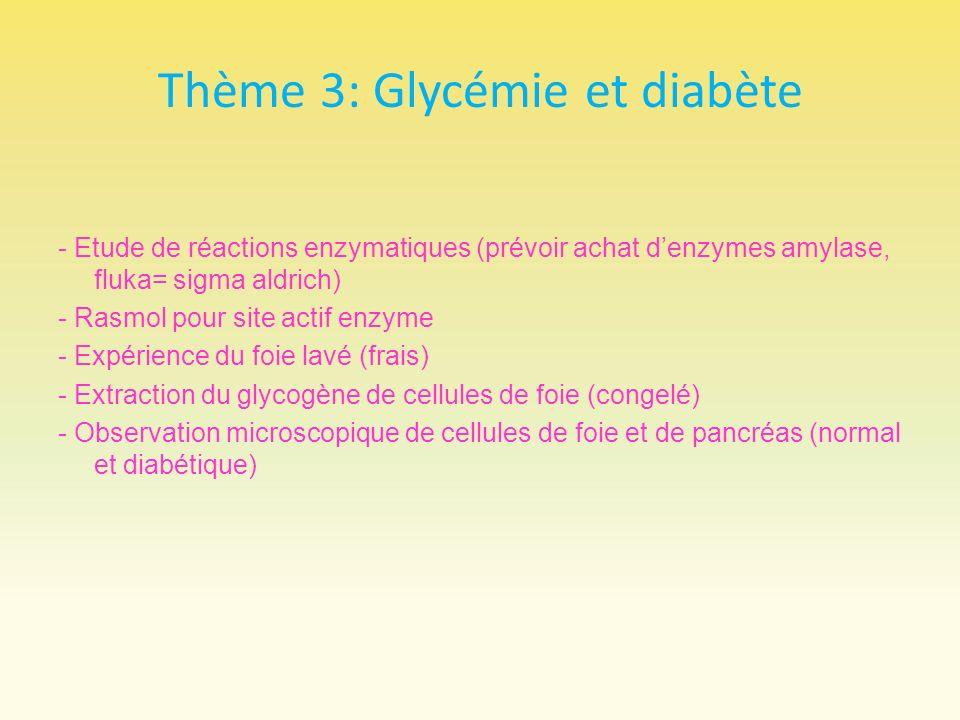 Thème 3: Glycémie et diabète