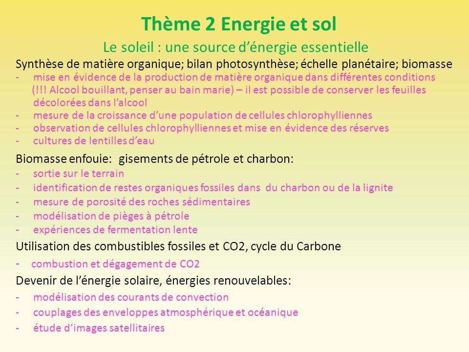 Thème 2 Energie et sol Le soleil : une source d'énergie essentielle