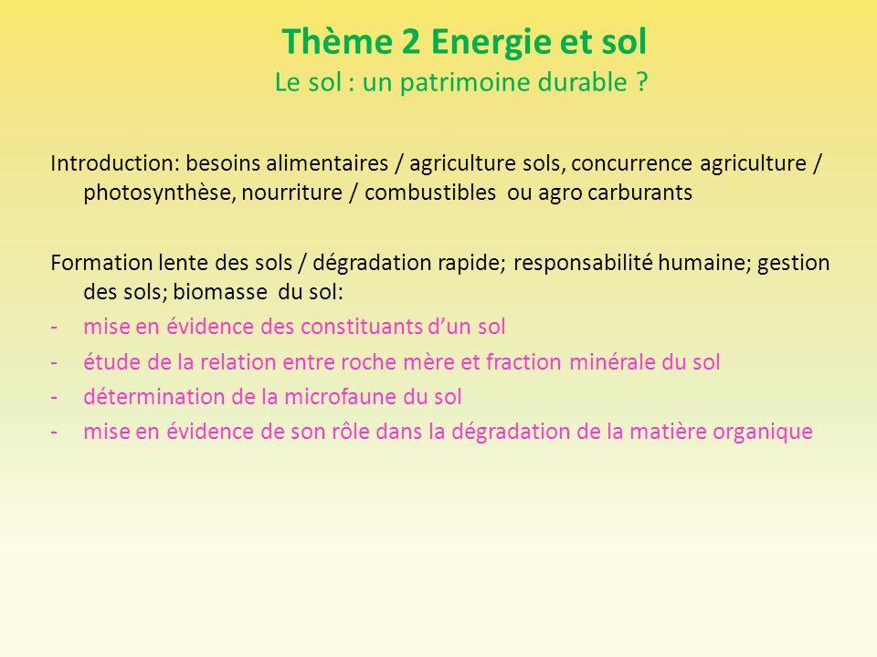 Thème 2 Energie et sol Le sol : un patrimoine durable