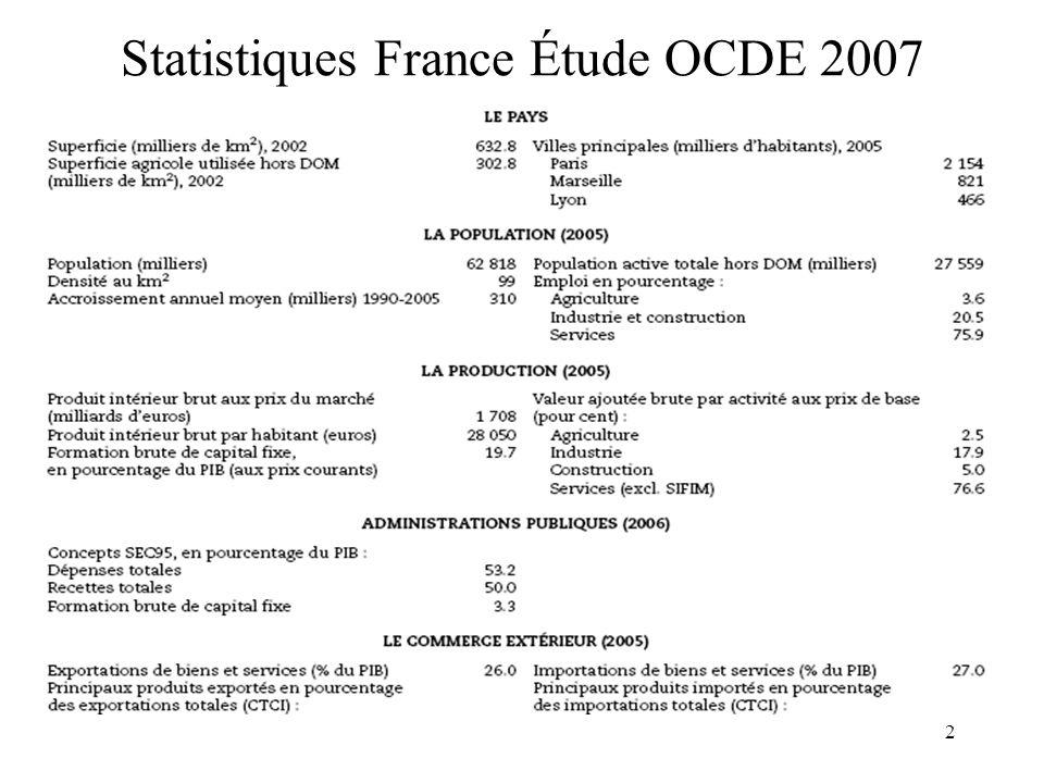 Statistiques France Étude OCDE 2007