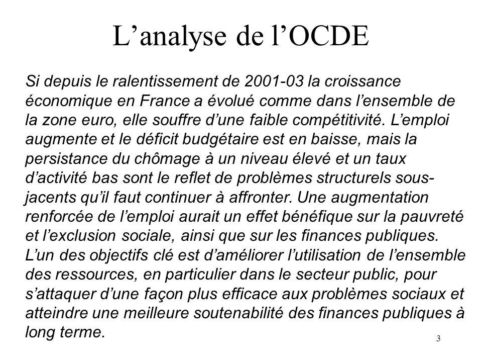 L'analyse de l'OCDE