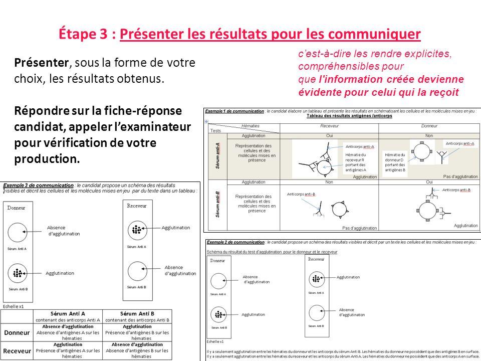 Étape 3 : Présenter les résultats pour les communiquer