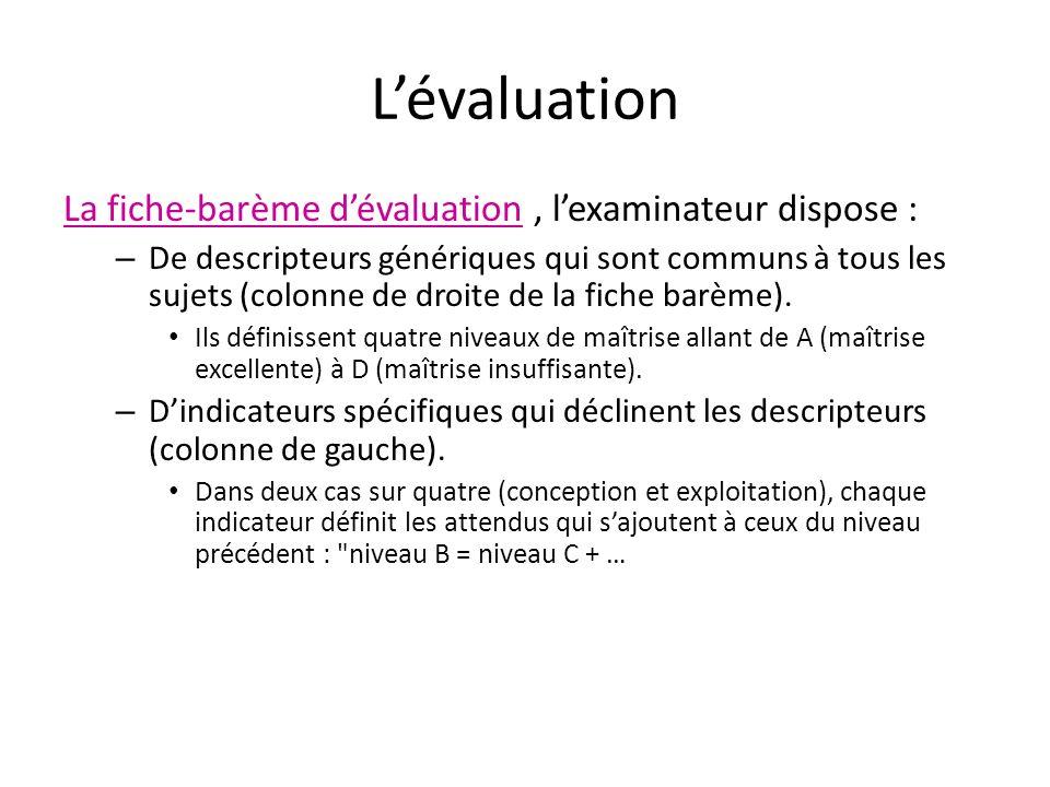 L'évaluation La fiche-barème d'évaluation , l'examinateur dispose :