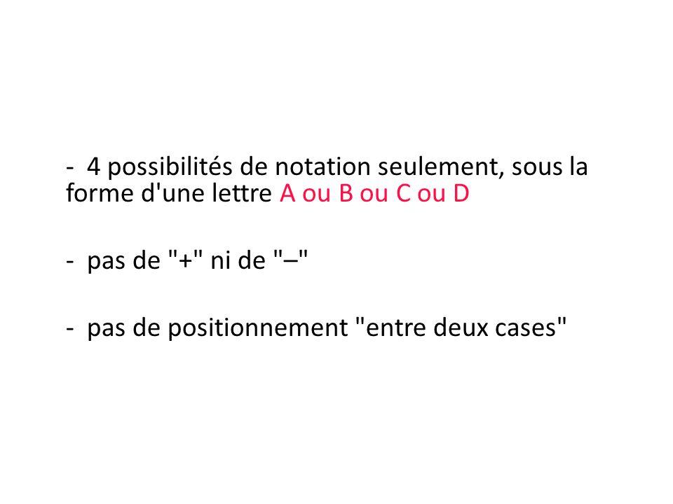 - 4 possibilités de notation seulement, sous la forme d une lettre A ou B ou C ou D - pas de + ni de – - pas de positionnement entre deux cases