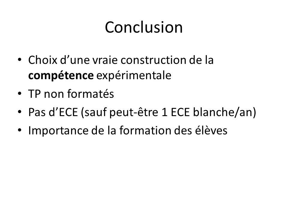 Conclusion Choix d'une vraie construction de la compétence expérimentale. TP non formatés. Pas d'ECE (sauf peut-être 1 ECE blanche/an)