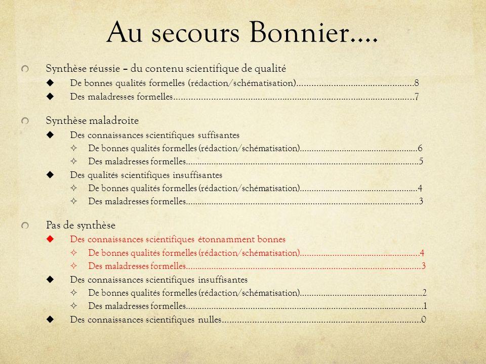 Au secours Bonnier…. Synthèse réussie – du contenu scientifique de qualité. De bonnes qualités formelles (rédaction/schématisation)…………………………………………8.