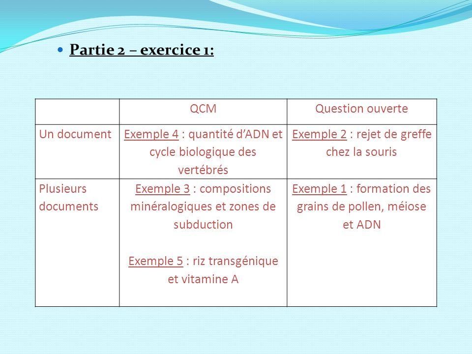 Partie 2 – exercice 1: QCM Question ouverte Un document