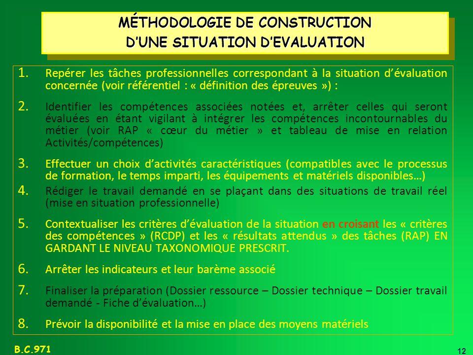 MÉTHODOLOGIE DE CONSTRUCTION D'UNE SITUATION D'EVALUATION