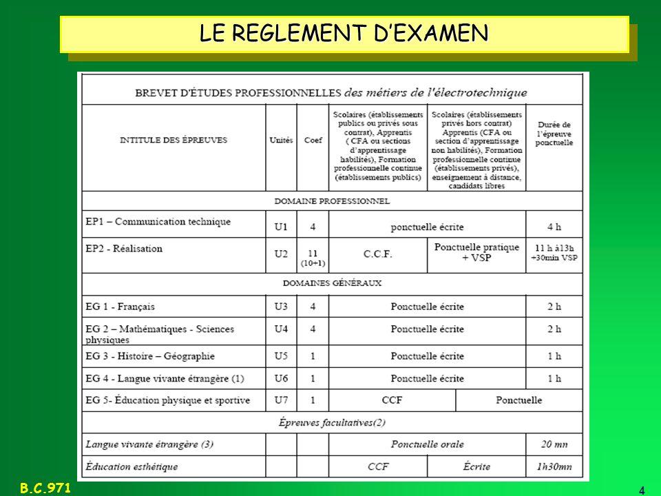 LE REGLEMENT D'EXAMEN