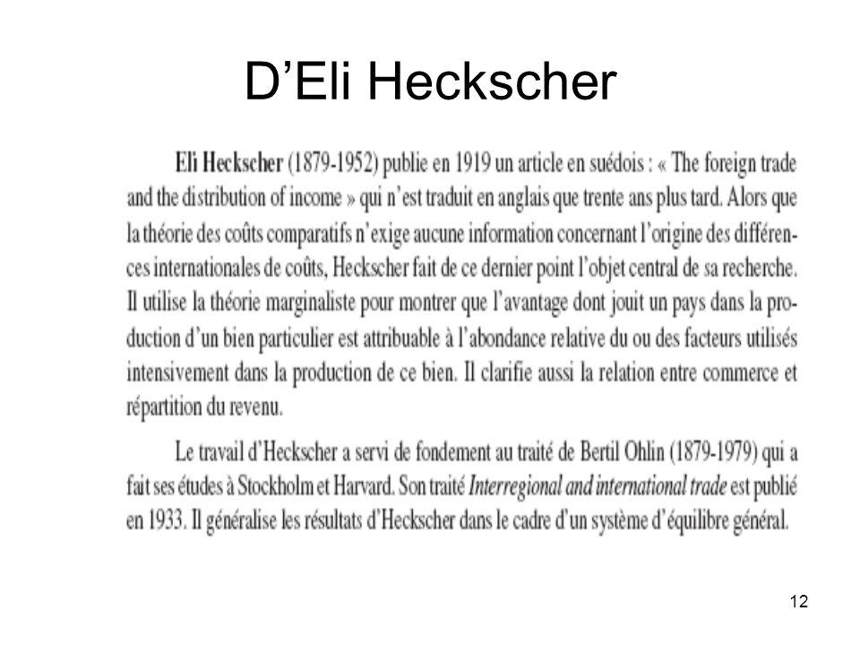 D'Eli Heckscher