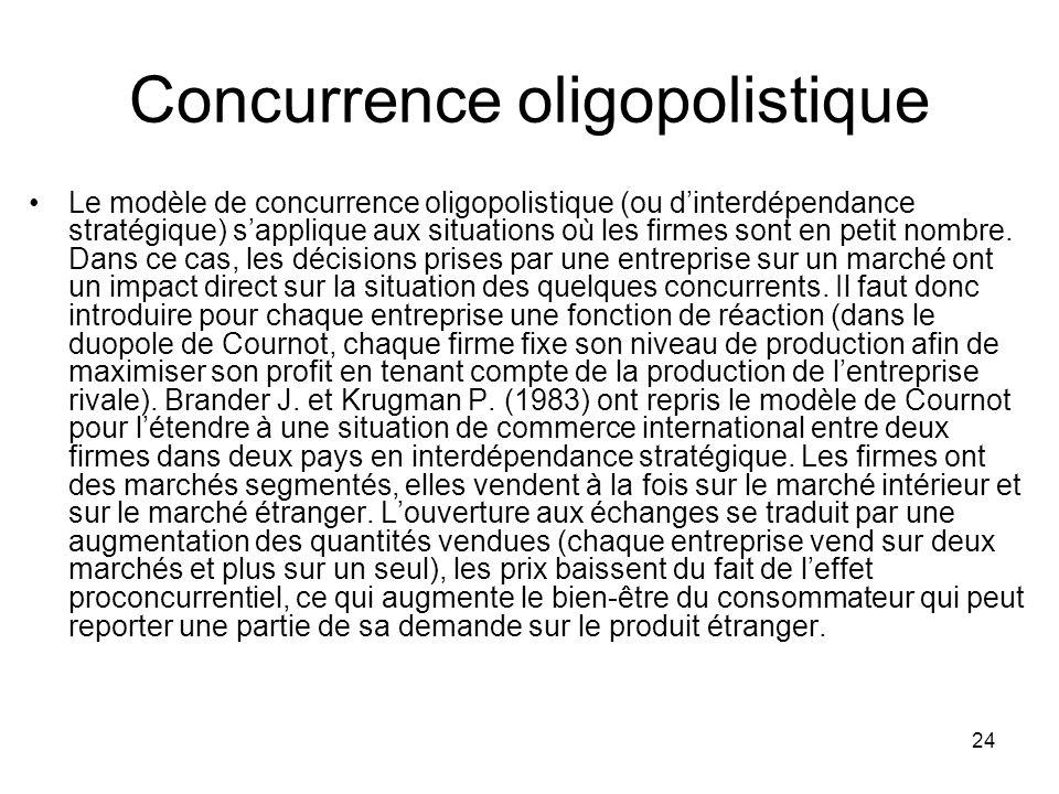 Concurrence oligopolistique