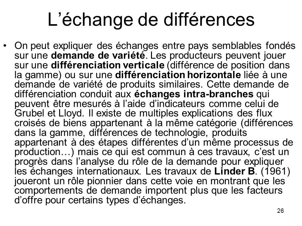 L'échange de différences