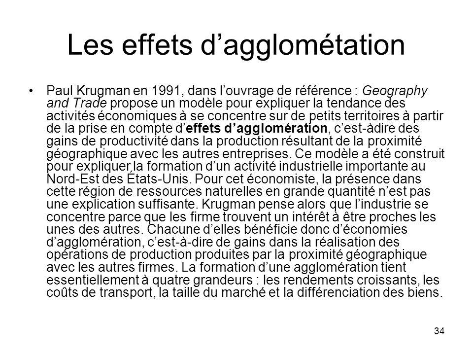 Les effets d'agglométation