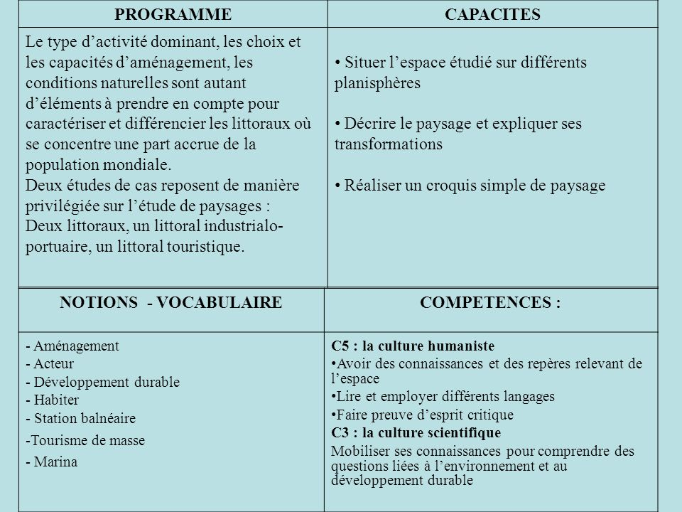 PROGRAMME CAPACITES NOTIONS - VOCABULAIRE COMPETENCES :