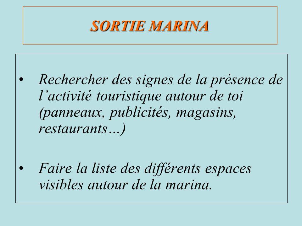 SORTIE MARINA Rechercher des signes de la présence de l'activité touristique autour de toi (panneaux, publicités, magasins, restaurants…)