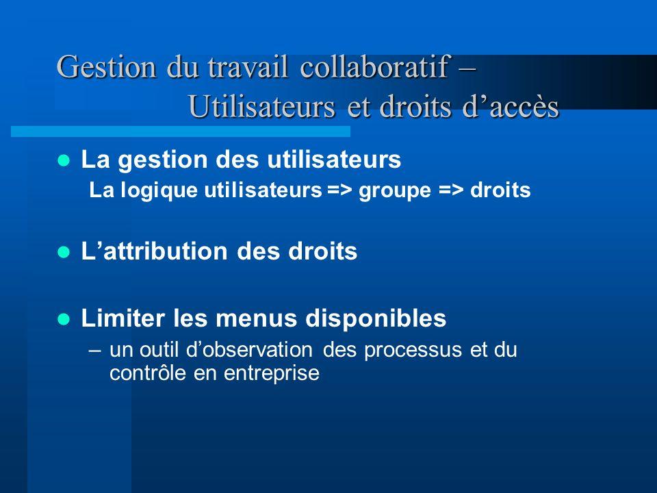 Gestion du travail collaboratif – Utilisateurs et droits d'accès
