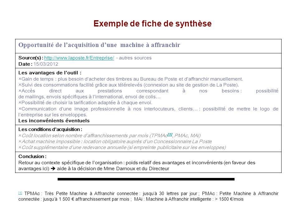 Exemple de fiche de synthèse