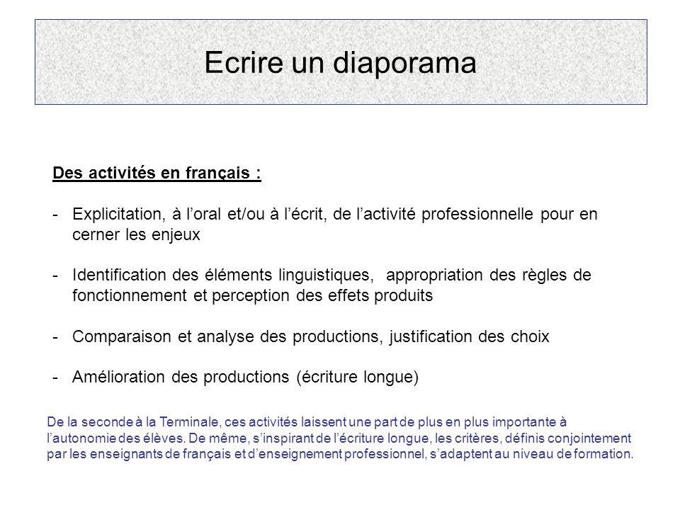 Ecrire un diaporama Des activités en français :