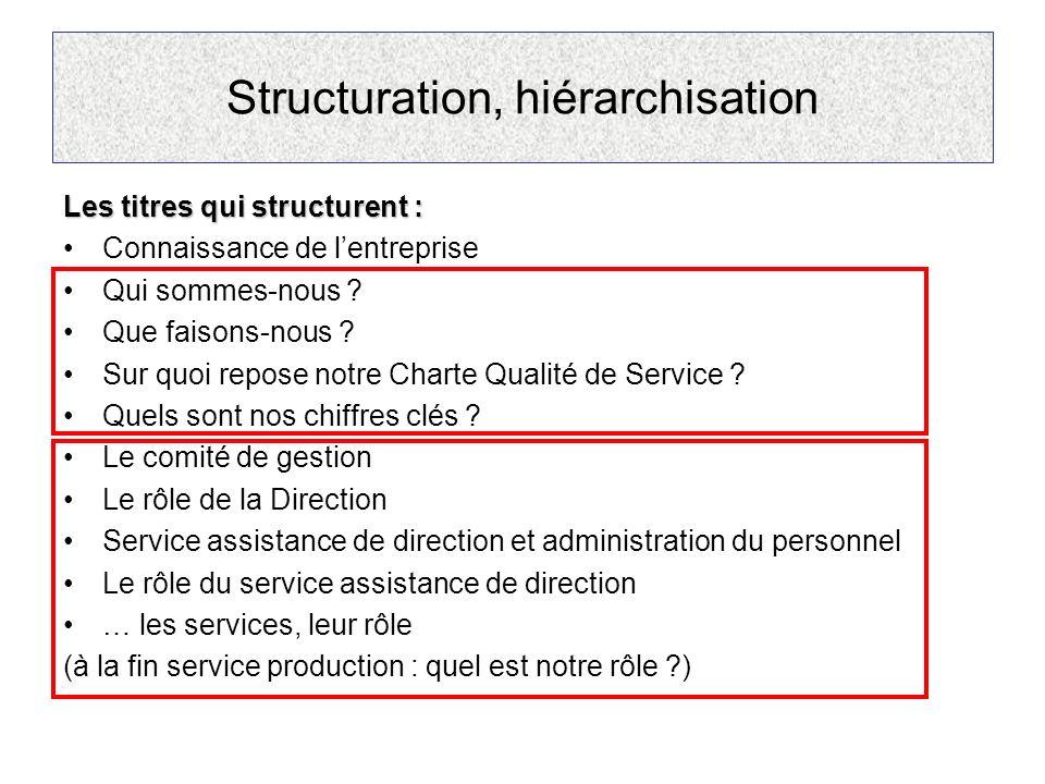 Structuration, hiérarchisation
