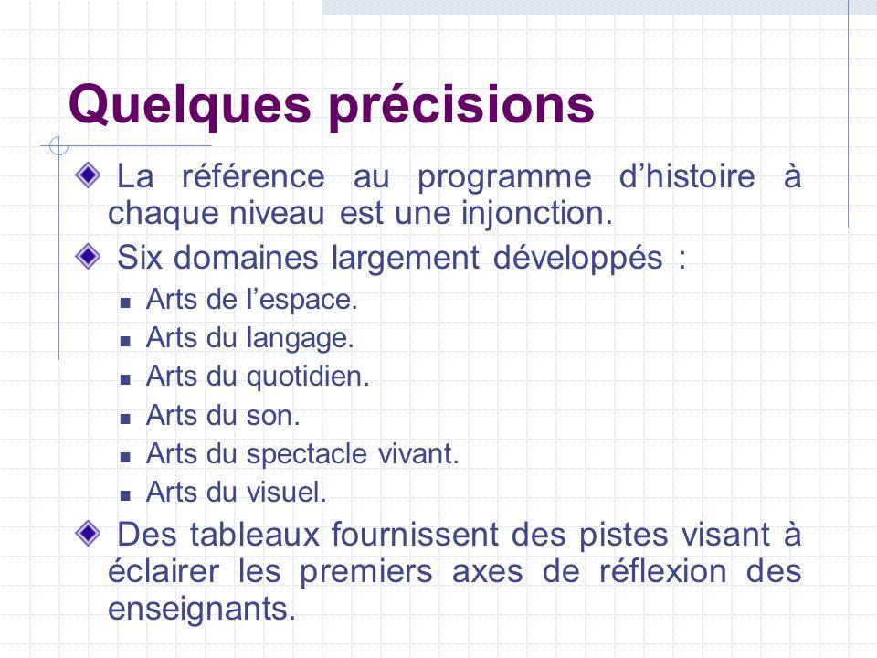 Quelques précisions La référence au programme d'histoire à chaque niveau est une injonction. Six domaines largement développés :