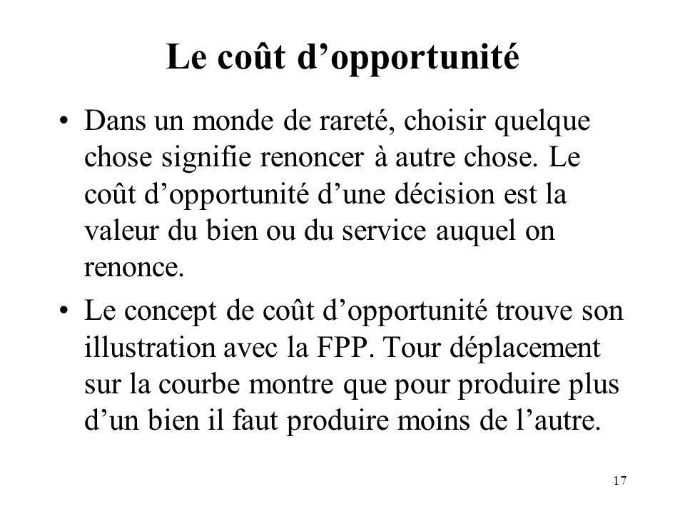 Le coût d'opportunité