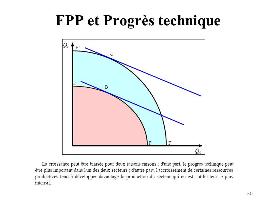 FPP et Progrès technique