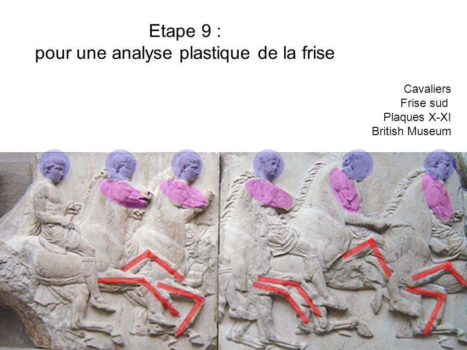 Etape 9 : pour une analyse plastique de la frise