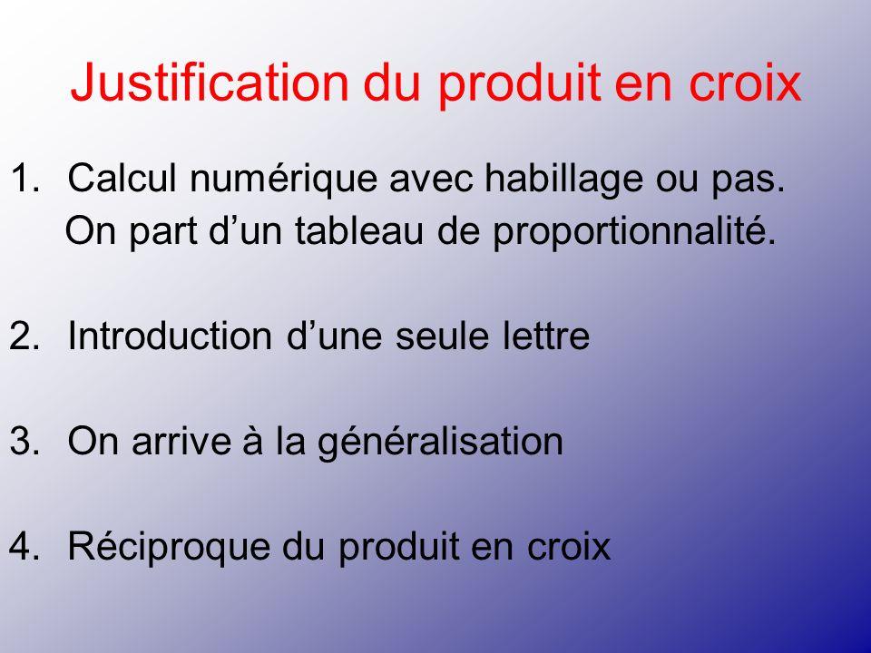 Justification du produit en croix