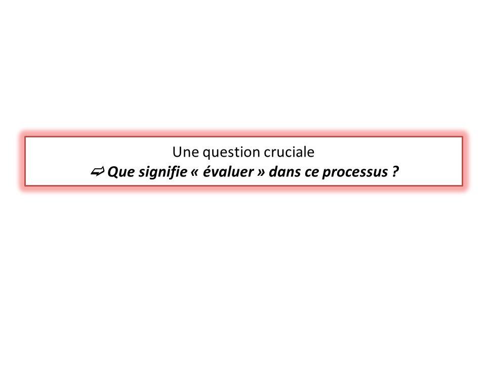Une question cruciale  Que signifie « évaluer » dans ce processus