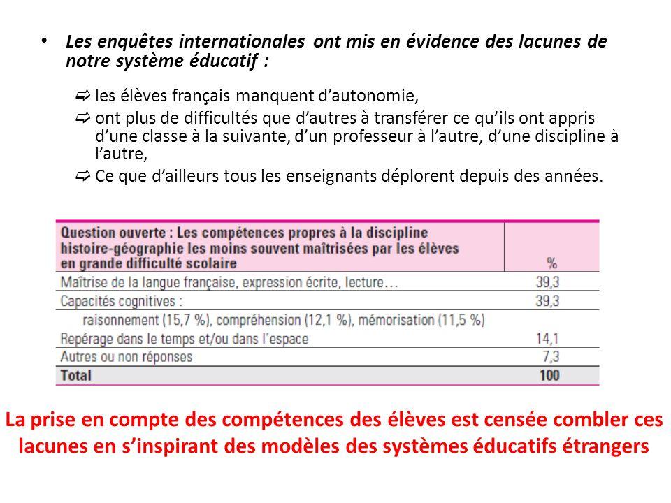 Les enquêtes internationales ont mis en évidence des lacunes de notre système éducatif :