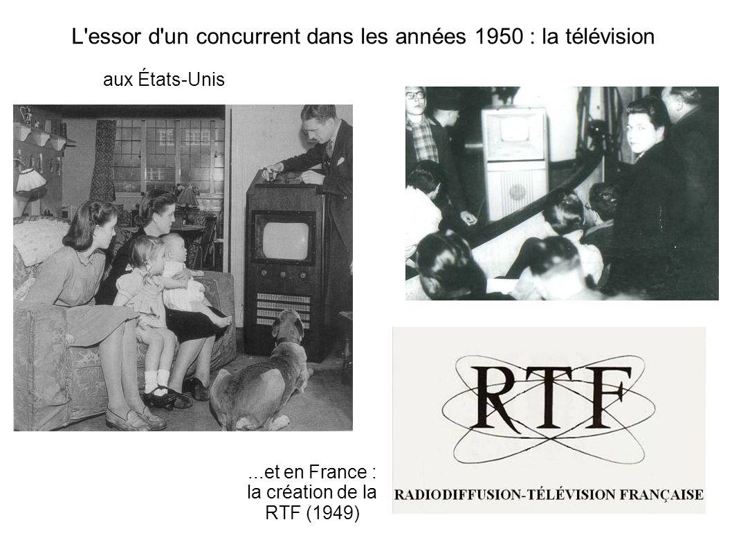 L essor d un concurrent dans les années 1950 : la télévision