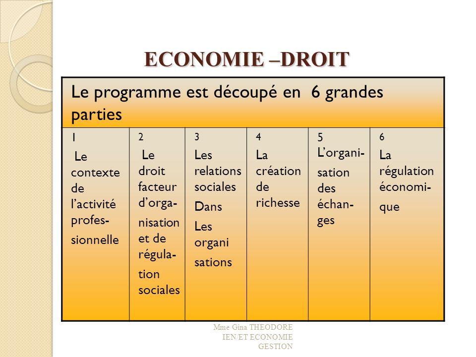 ECONOMIE –DROIT Le programme est découpé en 6 grandes parties