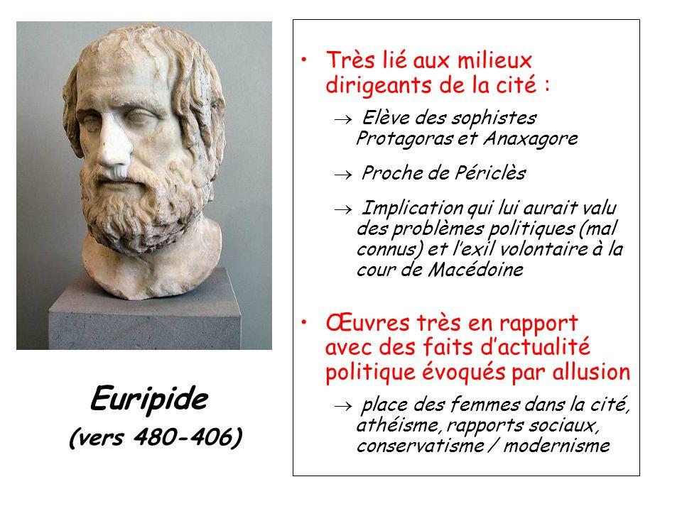 Euripide (vers 480-406) Très lié aux milieux dirigeants de la cité :